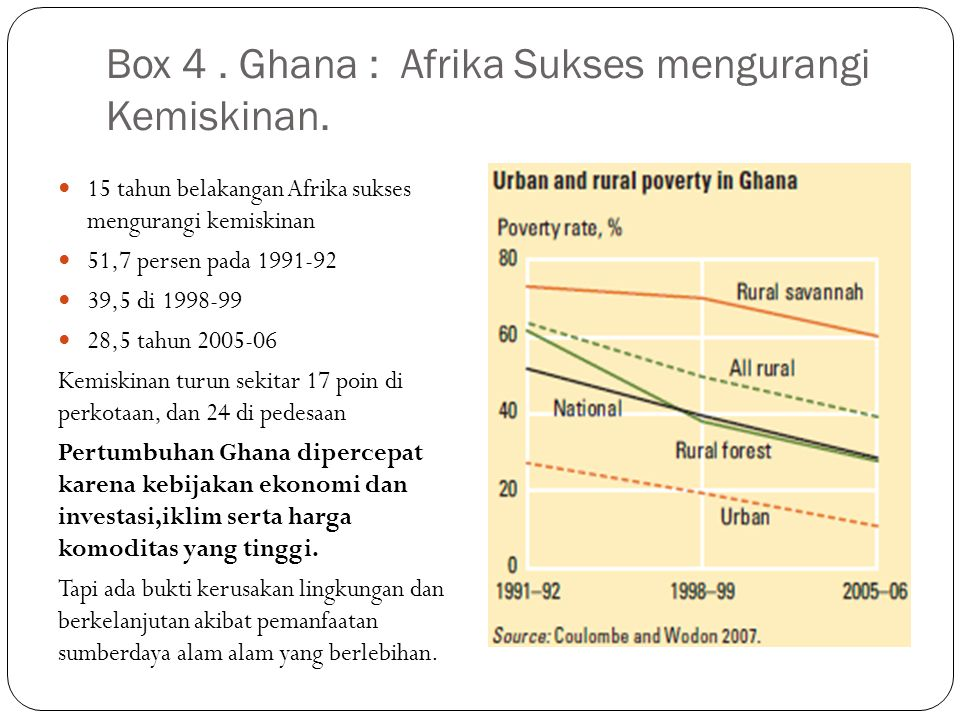 Box 4. Ghana : Afrika Sukses mengurangi Kemiskinan.