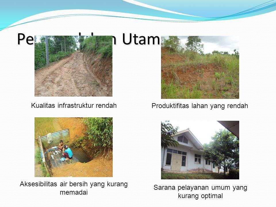 Permasalahan Utama Kualitas infrastruktur rendah Produktifitas lahan yang rendah Aksesibilitas air bersih yang kurang memadai Sarana pelayanan umum ya