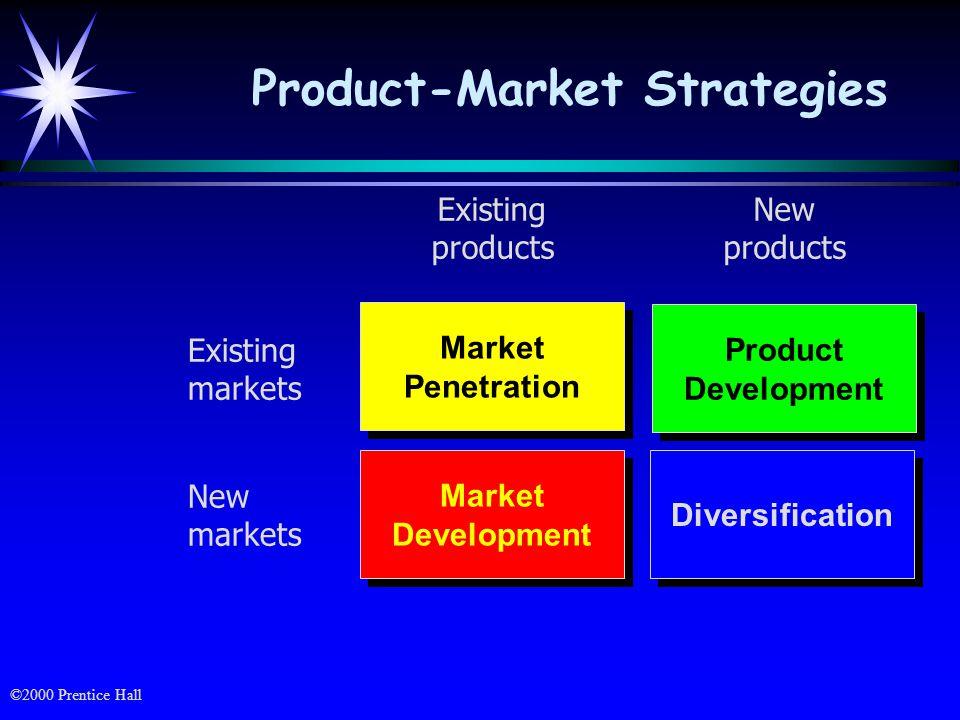 ©2000 Prentice Hall Diversification Market Development Market Development Market Penetration Market Penetration Product Development Product Development Existing products New products Existing markets New markets Product-Market Strategies