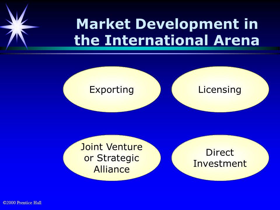 ©2000 Prentice Hall LicensingExporting Joint Venture or Strategic Alliance Direct Investment Market Development in the International Arena