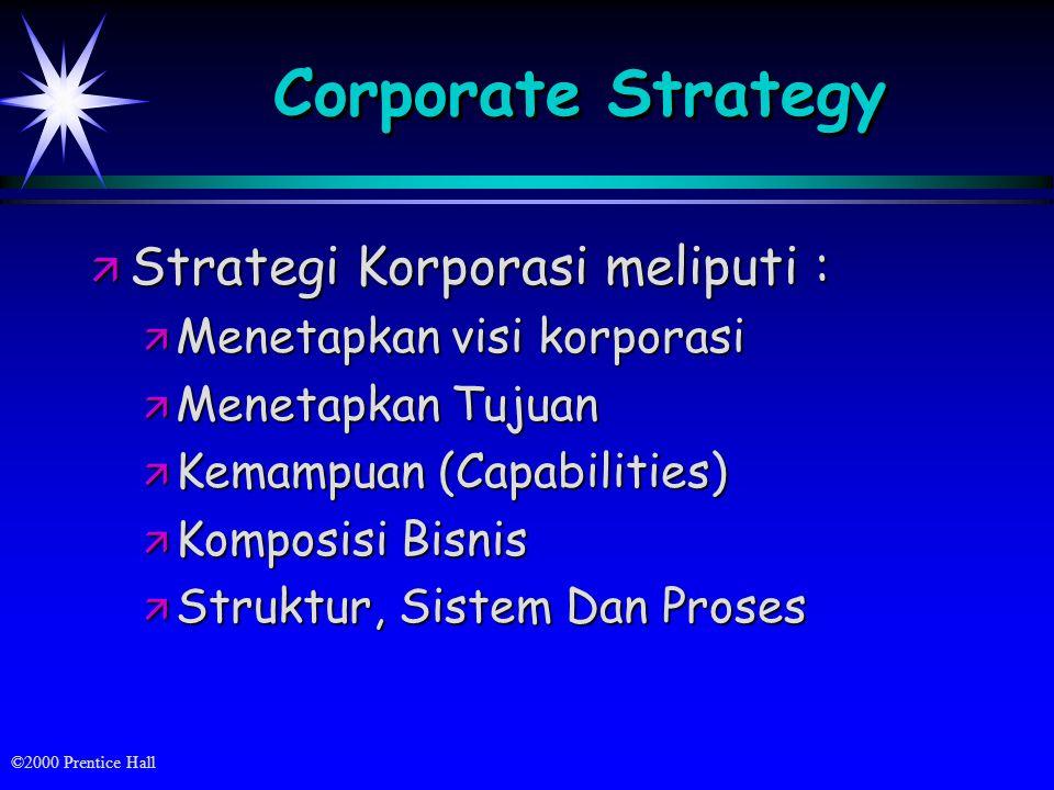 ©2000 Prentice Hall Menetapkan Visi ä Visi Manajemen didefinisikan, akan menjadi perusahaan apa, aktivitasnya apa dan bagaimana mengelola & mengembangkan perusahaan.