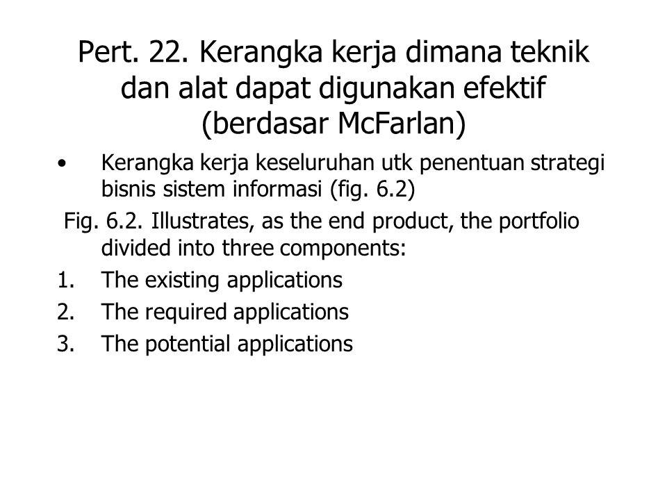 Pert. 22. Kerangka kerja dimana teknik dan alat dapat digunakan efektif (berdasar McFarlan) Kerangka kerja keseluruhan utk penentuan strategi bisnis s