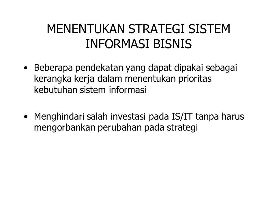 MENENTUKAN STRATEGI SISTEM INFORMASI BISNIS Beberapa pendekatan yang dapat dipakai sebagai kerangka kerja dalam menentukan prioritas kebutuhan sistem