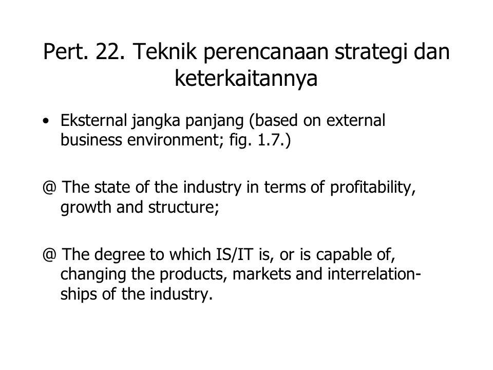 Pert. 22. Teknik perencanaan strategi dan keterkaitannya Eksternal jangka panjang (based on external business environment; fig. 1.7.) @ The state of t
