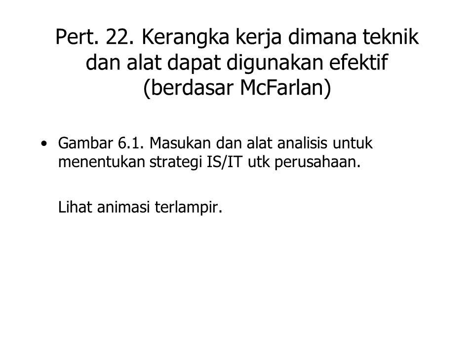 Pert.22.