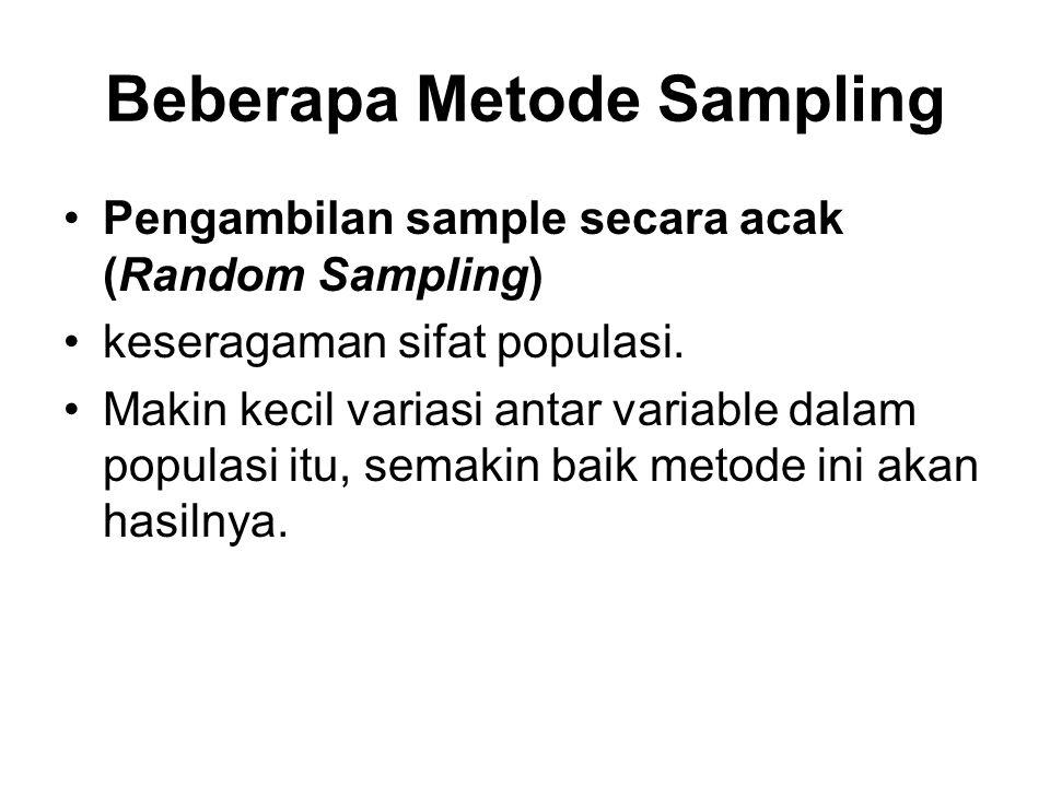 Beberapa Metode Sampling Pengambilan sample secara acak (Random Sampling) keseragaman sifat populasi. Makin kecil variasi antar variable dalam populas