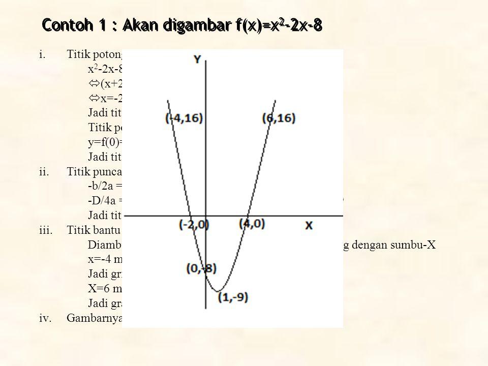 Contoh 1 : Akan digambar f(x)=x 2 -2x-8 i.Titik potong grafik dengan sumbu-X, y=f(x)=0, maka : x 2 -2x-8=0  (x+2)(x-4)=0  x=-2 atau x=4 Jadi titik p