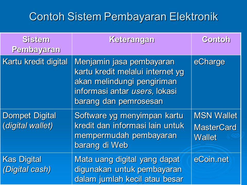 Contoh Sistem Pembayaran Elektronik Sistem Pembayaran KeteranganContoh Kartu kredit digital Menjamin jasa pembayaran kartu kredit melalui internet yg