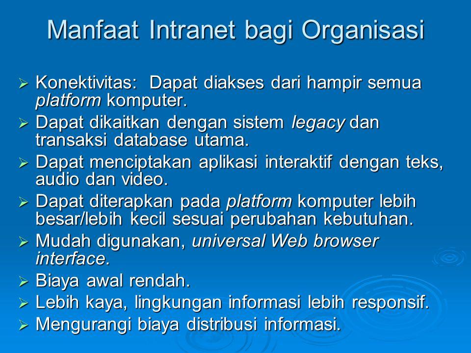 Manfaat Intranet bagi Organisasi  Konektivitas: Dapat diakses dari hampir semua platform komputer.  Dapat dikaitkan dengan sistem legacy dan transak
