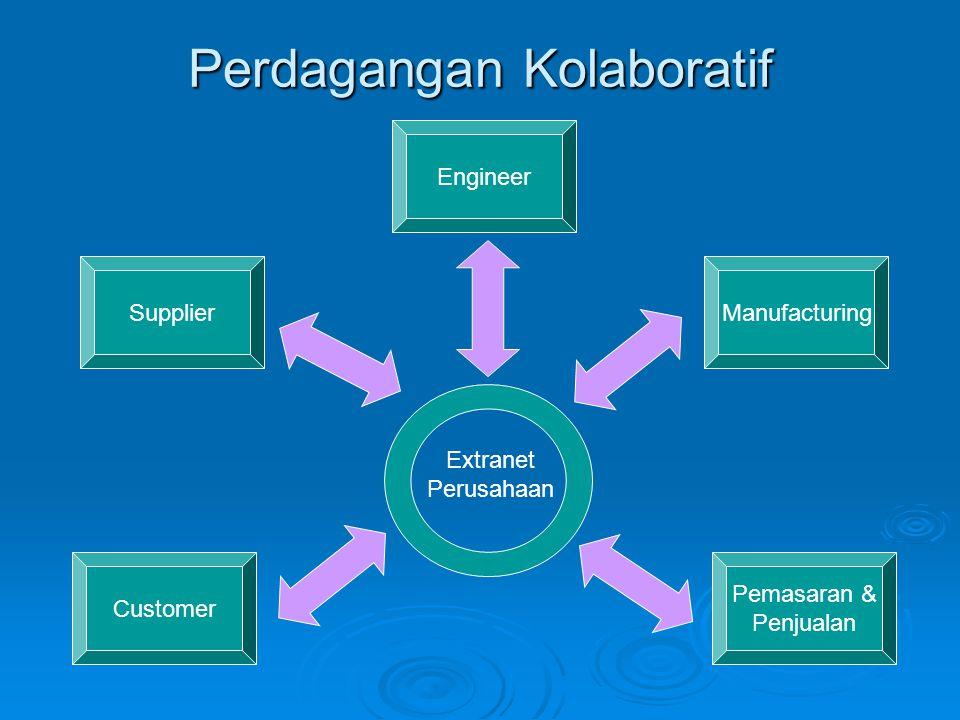 Perdagangan Kolaboratif Supplier Customer Pemasaran & Penjualan Manufacturing Extranet Perusahaan Engineer
