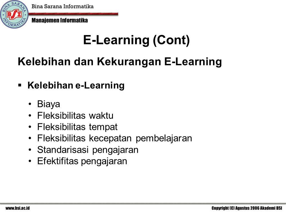 Kelebihan dan Kekurangan E-Learning  Kelebihan e-Learning Biaya Fleksibilitas waktu Fleksibilitas tempat Fleksibilitas kecepatan pembelajaran Standarisasi pengajaran Efektifitas pengajaran E-Learning (Cont)