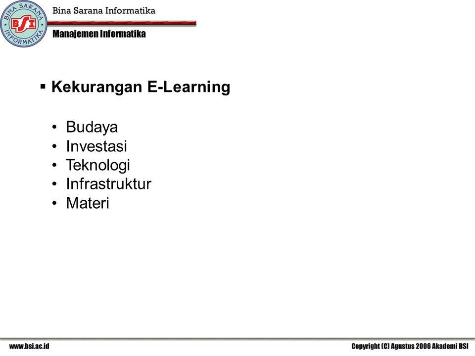  Kekurangan E-Learning Budaya Investasi Teknologi Infrastruktur Materi