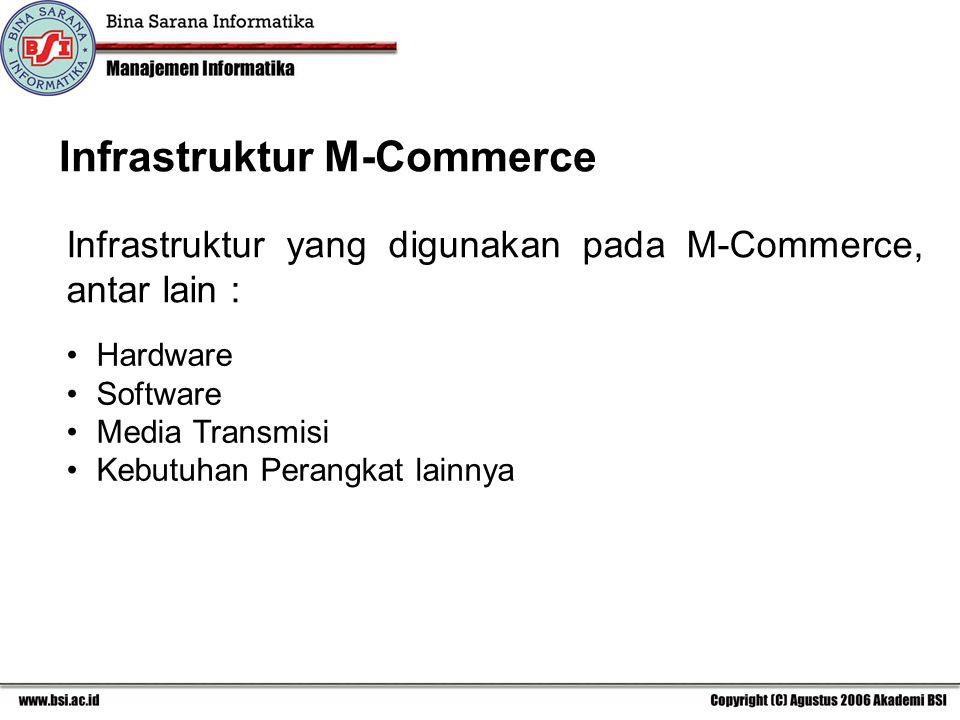 Infrastruktur M-Commerce Infrastruktur yang digunakan pada M-Commerce, antar lain : Hardware Software Media Transmisi Kebutuhan Perangkat lainnya