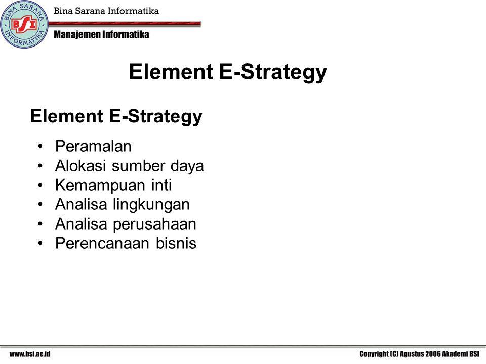 Element E-Strategy Peramalan Alokasi sumber daya Kemampuan inti Analisa lingkungan Analisa perusahaan Perencanaan bisnis Element E-Strategy