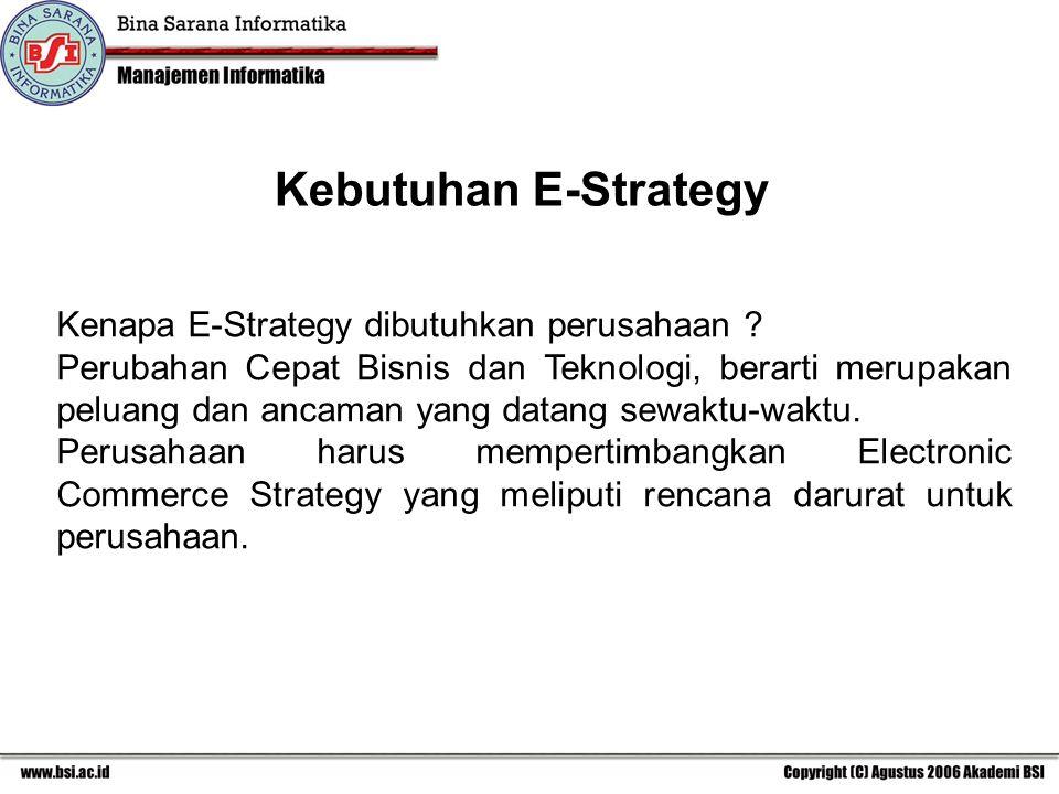 Kenapa E-Strategy dibutuhkan perusahaan .