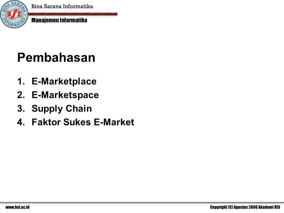 Pembahasan 1.E-Marketplace 2.E-Marketspace 3.Supply Chain 4.Faktor Sukes E-Market