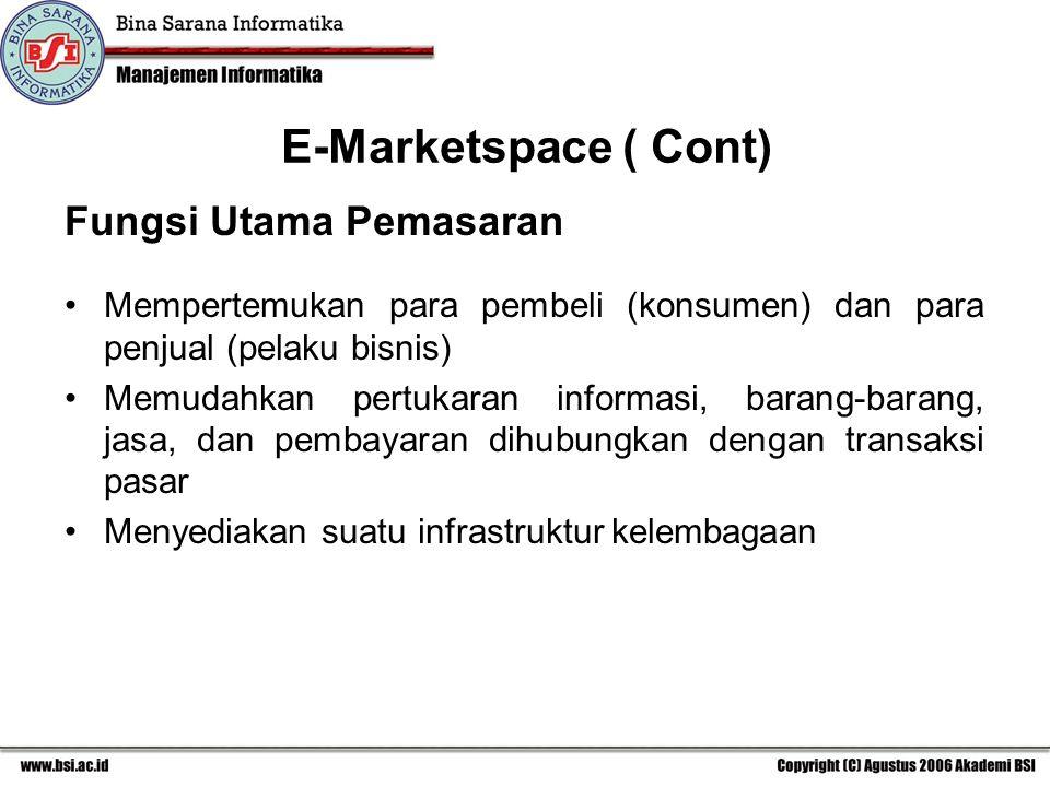 E-Marketspace ( Cont) Mempertemukan para pembeli (konsumen) dan para penjual (pelaku bisnis) Memudahkan pertukaran informasi, barang-barang, jasa, dan pembayaran dihubungkan dengan transaksi pasar Menyediakan suatu infrastruktur kelembagaan Fungsi Utama Pemasaran