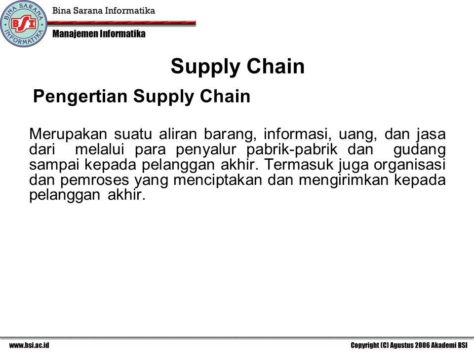 Pengertian Supply Chain Merupakan suatu aliran barang, informasi, uang, dan jasa dari melalui para penyalur pabrik-pabrik dan gudang sampai kepada pelanggan akhir.