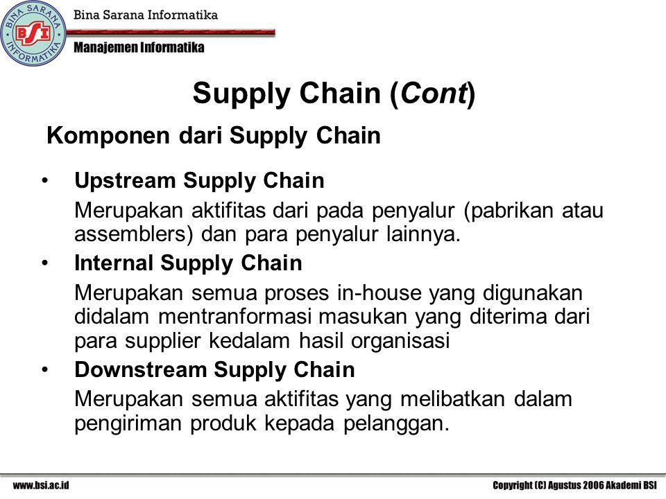 Komponen dari Supply Chain Upstream Supply Chain Merupakan aktifitas dari pada penyalur (pabrikan atau assemblers) dan para penyalur lainnya.