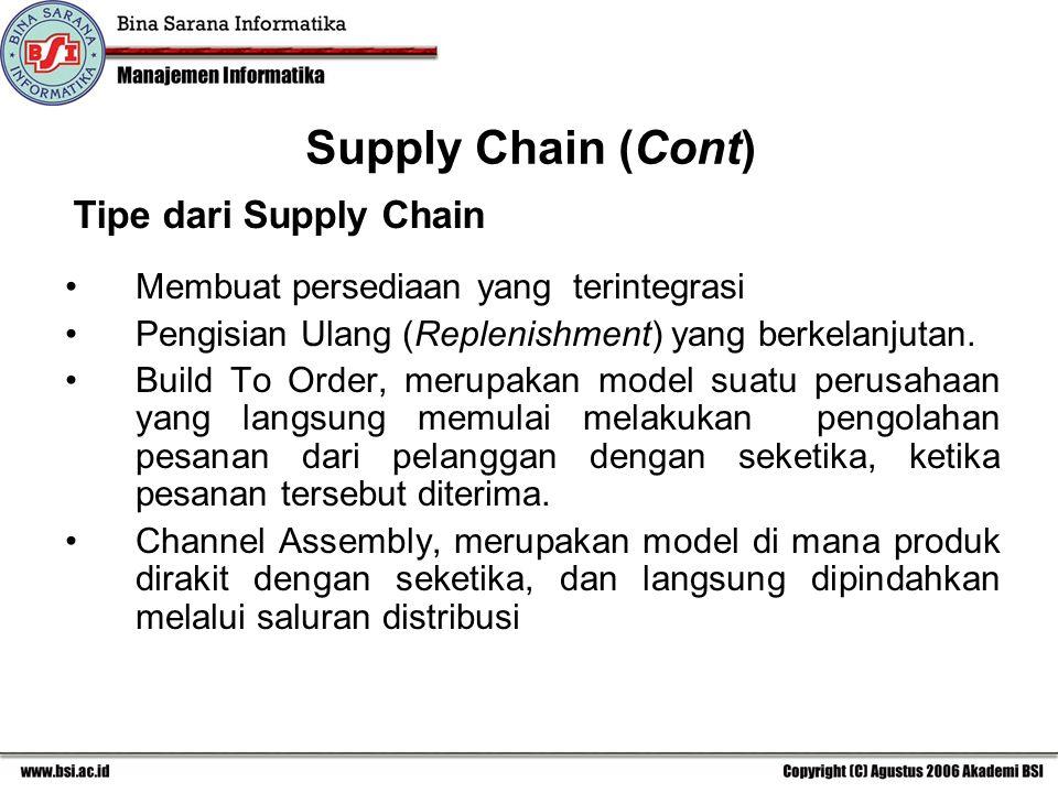 Tipe dari Supply Chain Membuat persediaan yang terintegrasi Pengisian Ulang (Replenishment) yang berkelanjutan.