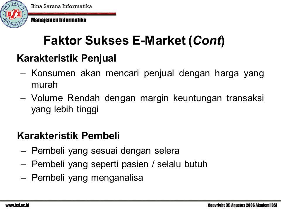Faktor Sukses E-Market (Cont) Karakteristik Penjual –Konsumen akan mencari penjual dengan harga yang murah –Volume Rendah dengan margin keuntungan transaksi yang lebih tinggi Karakteristik Pembeli –Pembeli yang sesuai dengan selera –Pembeli yang seperti pasien / selalu butuh –Pembeli yang menganalisa