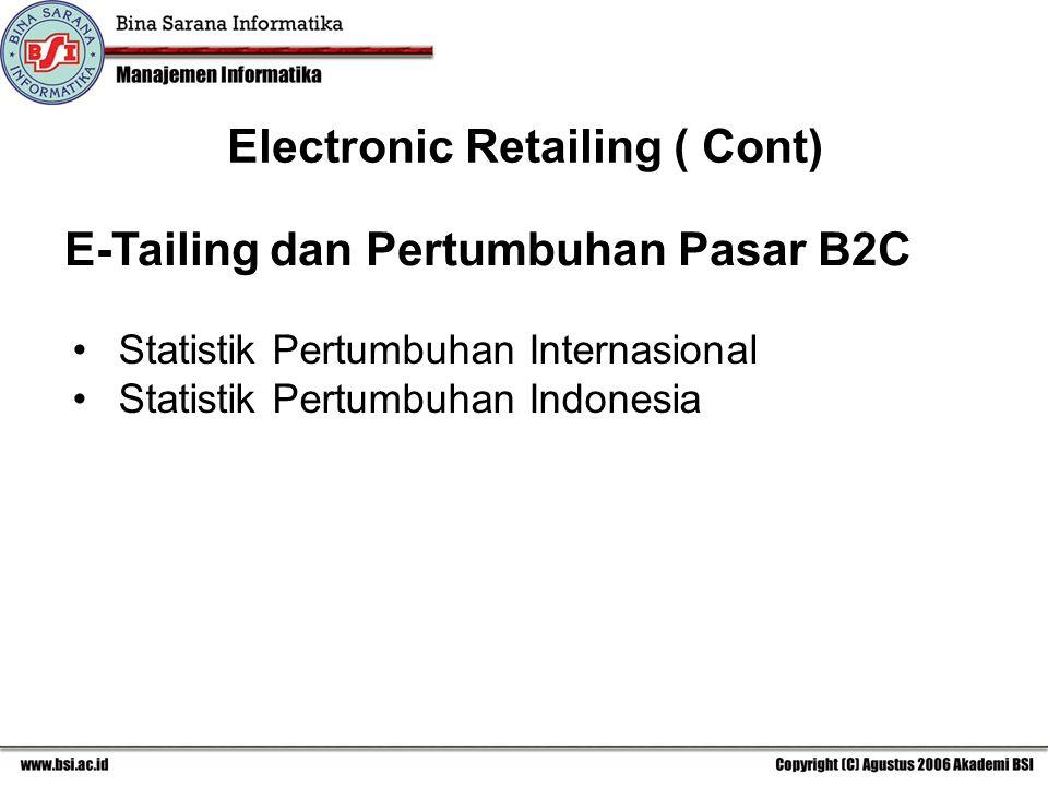 E-Tailing dan Pertumbuhan Pasar B2C Statistik Pertumbuhan Internasional Statistik Pertumbuhan Indonesia Electronic Retailing ( Cont)
