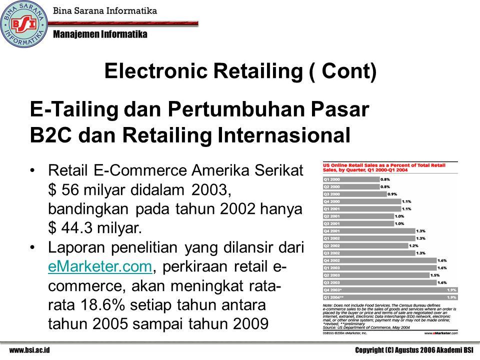 E-Tailing dan Pertumbuhan Pasar B2C dan Retailing Internasional Electronic Retailing ( Cont) Retail E-Commerce Amerika Serikat $ 56 milyar didalam 2003, bandingkan pada tahun 2002 hanya $ 44.3 milyar.