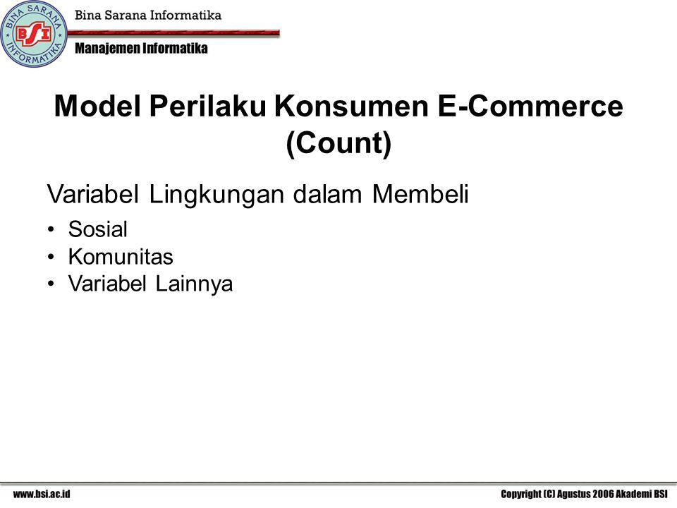 Model Perilaku Konsumen E-Commerce (Count) Variabel Lingkungan dalam Membeli Sosial Komunitas Variabel Lainnya