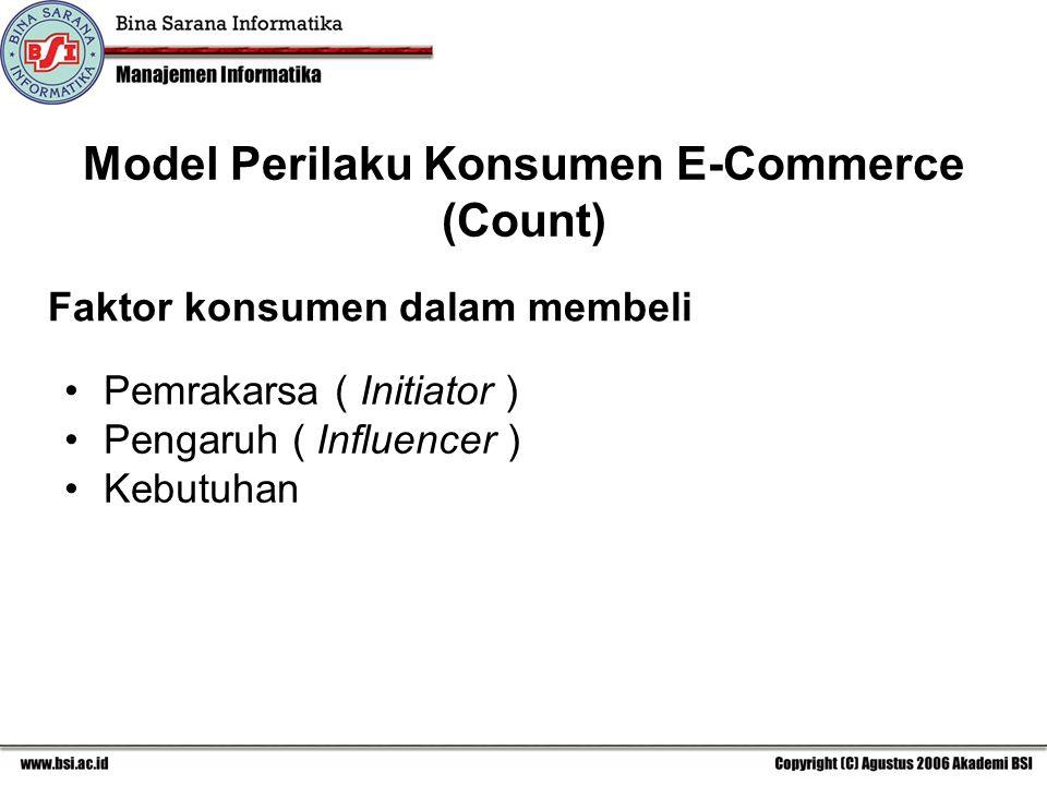 Faktor konsumen dalam membeli Pemrakarsa ( Initiator ) Pengaruh ( Influencer ) Kebutuhan Model Perilaku Konsumen E-Commerce (Count)
