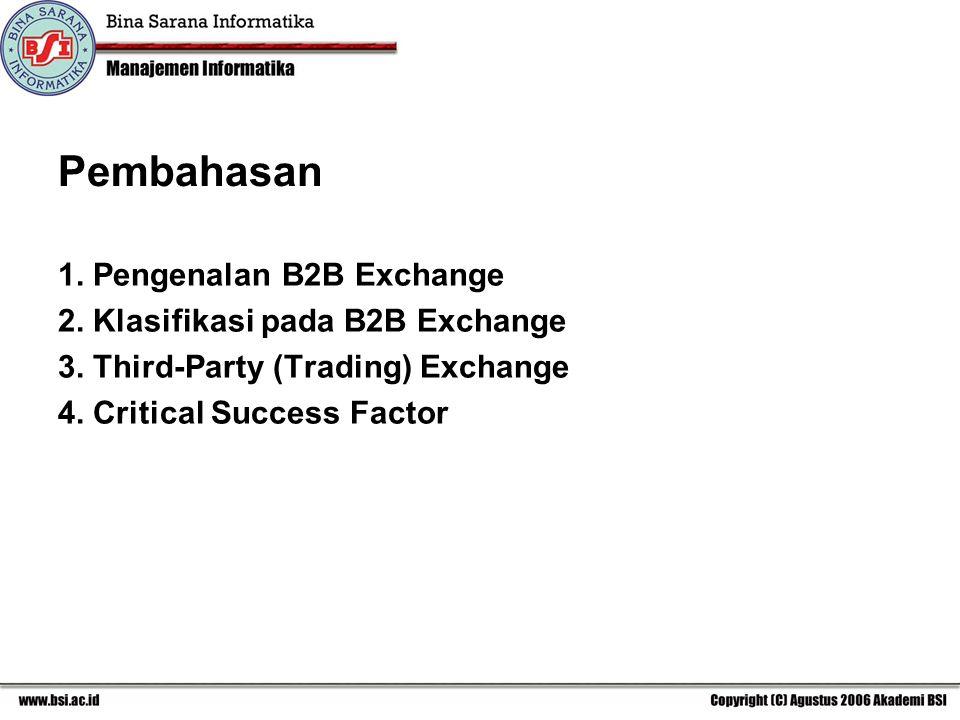 Pembahasan 1.Pengenalan B2B Exchange 2. Klasifikasi pada B2B Exchange 3.