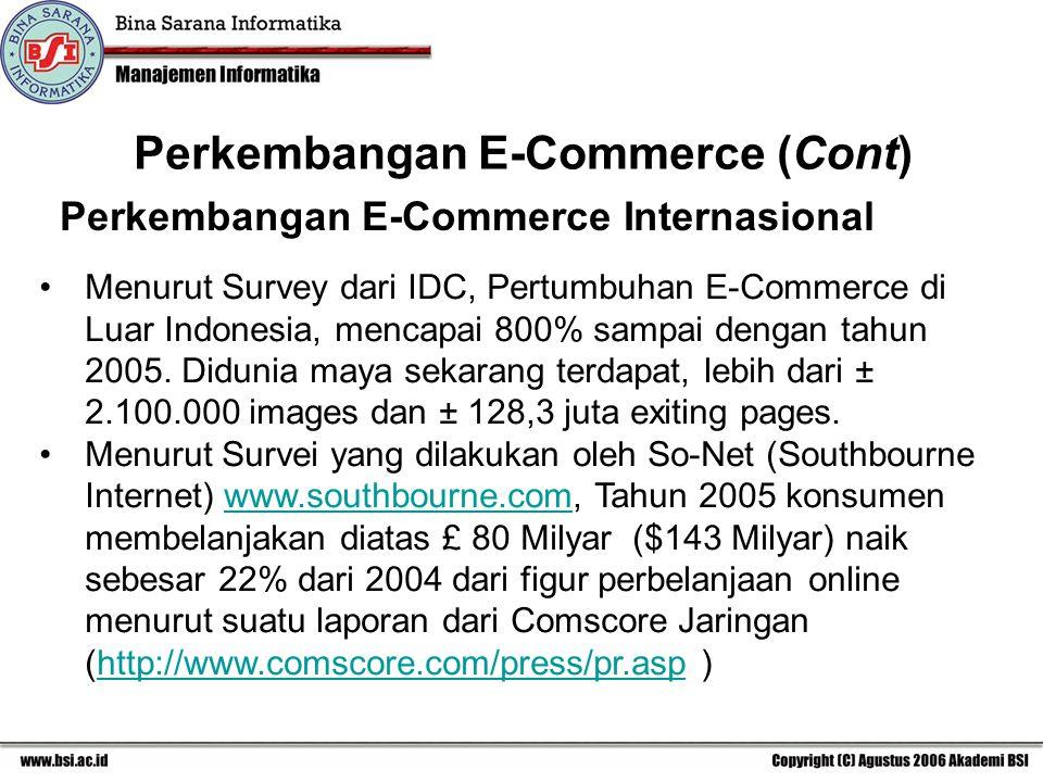 Perkembangan E-Commerce Internasional Menurut Survey dari IDC, Pertumbuhan E-Commerce di Luar Indonesia, mencapai 800% sampai dengan tahun 2005.