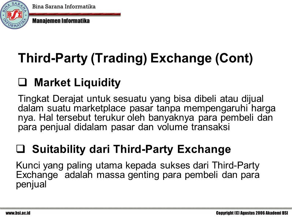Third-Party (Trading) Exchange (Cont) Tingkat Derajat untuk sesuatu yang bisa dibeli atau dijual dalam suatu marketplace pasar tanpa mempengaruhi harga nya.