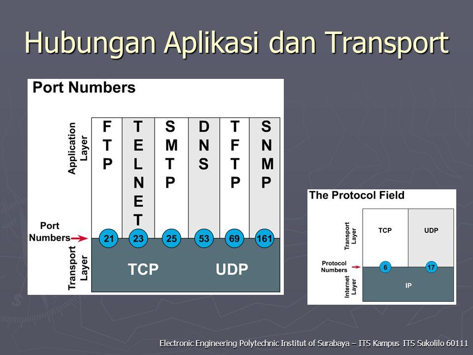Electronic Engineering Polytechnic Institut of Surabaya – ITS Kampus ITS Sukolilo 60111 Intro to DNS ► DNS merupakan sistem berbentuk database terdistribusi yang akan memetakan/mengkonversikan nama host/mesin/domain ke alamat IP (Internet Protocol) dan sebaliknya dari alamat IP ke nama host yang disebut dengan reverse-mapping.