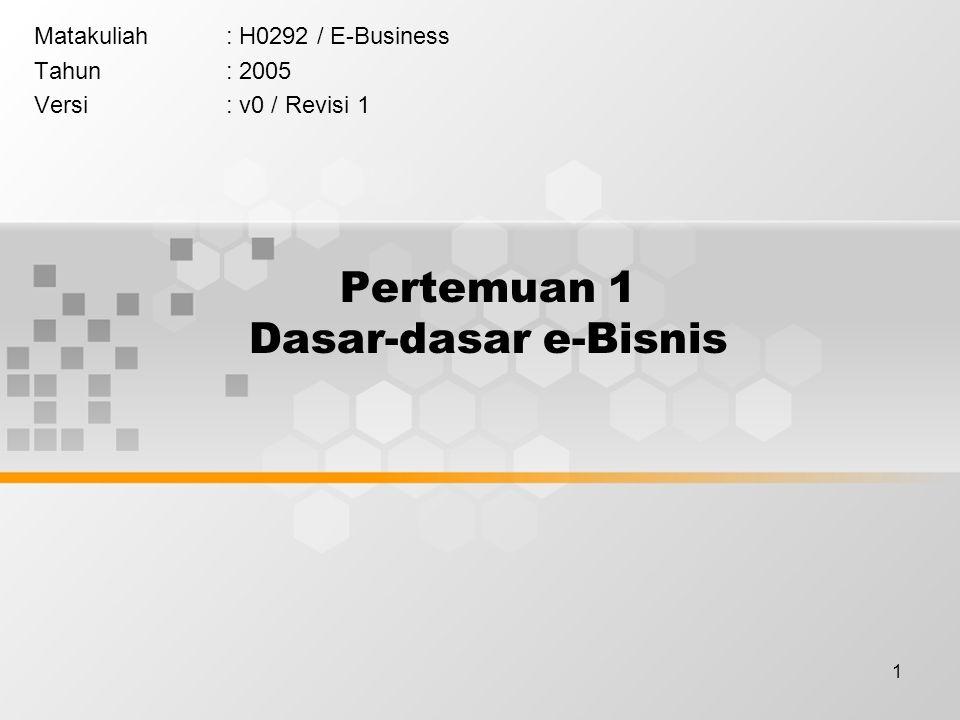 1 Pertemuan 1 Dasar-dasar e-Bisnis Matakuliah: H0292 / E-Business Tahun: 2005 Versi: v0 / Revisi 1