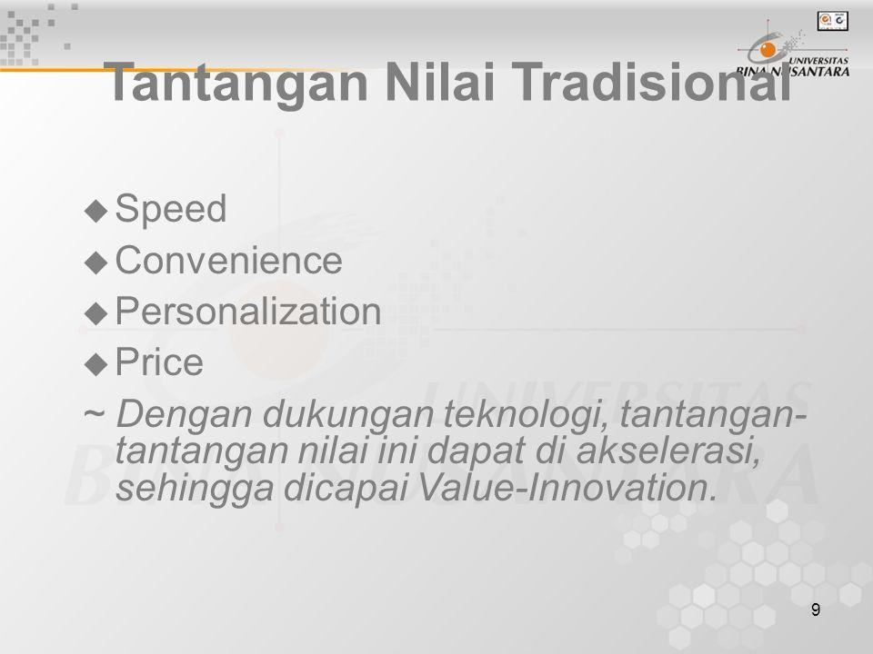 9 Tantangan Nilai Tradisional  Speed  Convenience  Personalization  Price ~ Dengan dukungan teknologi, tantangan- tantangan nilai ini dapat di akselerasi, sehingga dicapai Value-Innovation.