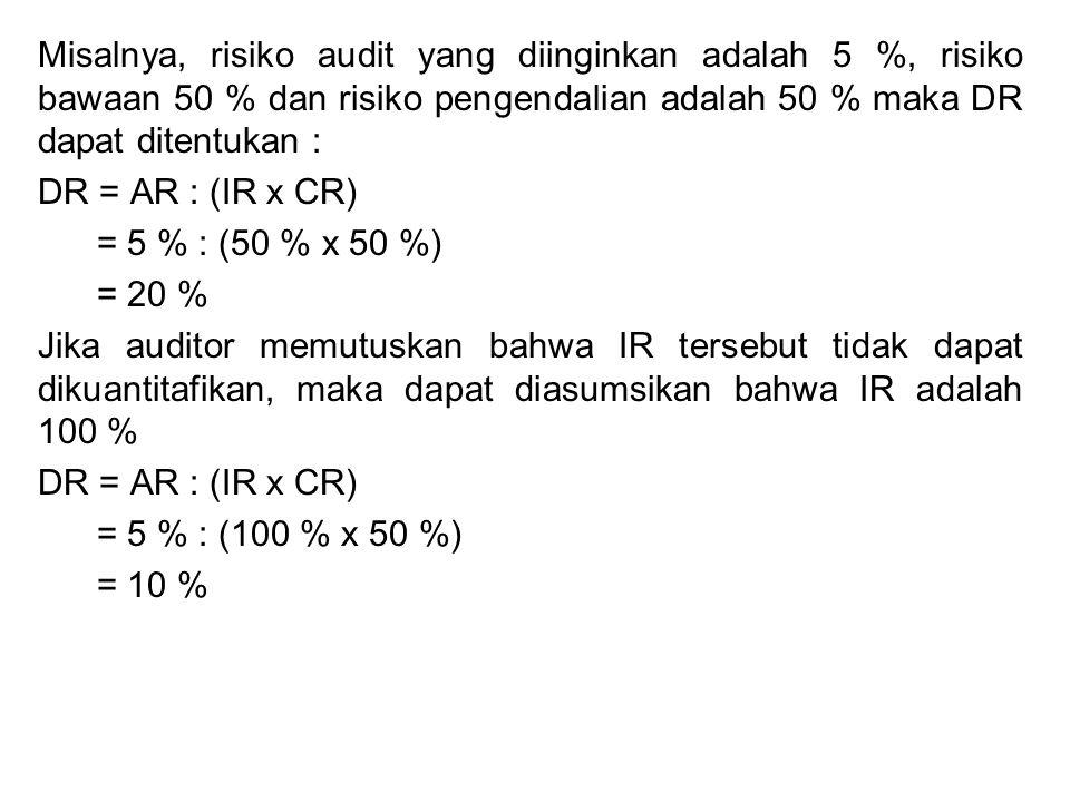 Misalnya, risiko audit yang diinginkan adalah 5 %, risiko bawaan 50 % dan risiko pengendalian adalah 50 % maka DR dapat ditentukan : DR = AR : (IR x CR) = 5 % : (50 % x 50 %) = 20 % Jika auditor memutuskan bahwa IR tersebut tidak dapat dikuantitafikan, maka dapat diasumsikan bahwa IR adalah 100 % DR = AR : (IR x CR) = 5 % : (100 % x 50 %) = 10 %