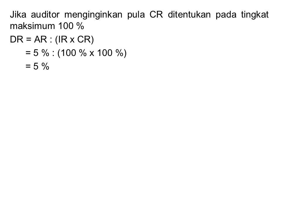 Jika auditor menginginkan pula CR ditentukan pada tingkat maksimum 100 % DR = AR : (IR x CR) = 5 % : (100 % x 100 %) = 5 %