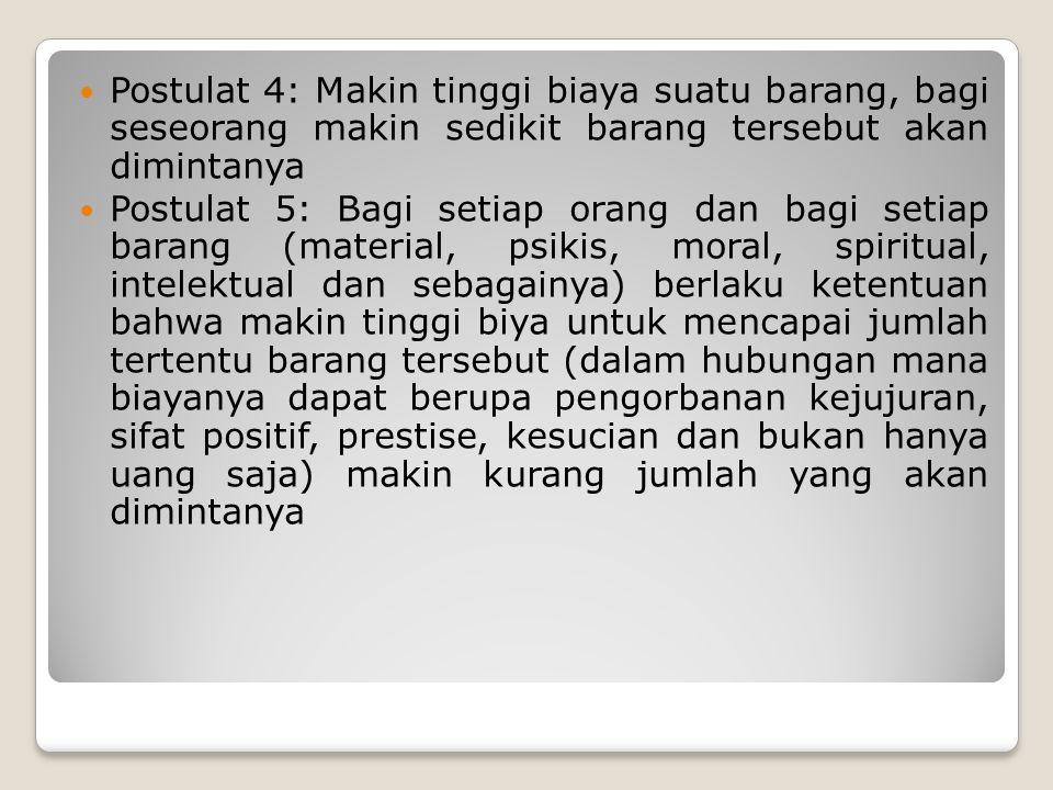 Postulat 4: Makin tinggi biaya suatu barang, bagi seseorang makin sedikit barang tersebut akan dimintanya Postulat 5: Bagi setiap orang dan bagi setia