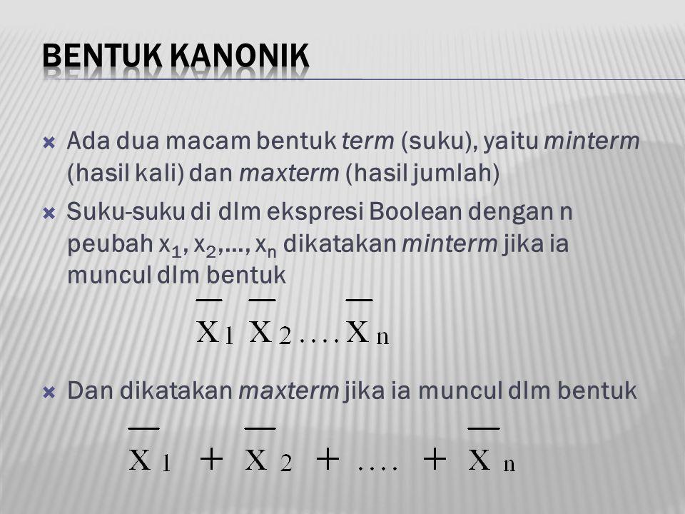  Ada dua macam bentuk term (suku), yaitu minterm (hasil kali) dan maxterm (hasil jumlah)  Suku-suku di dlm ekspresi Boolean dengan n peubah x 1, x 2