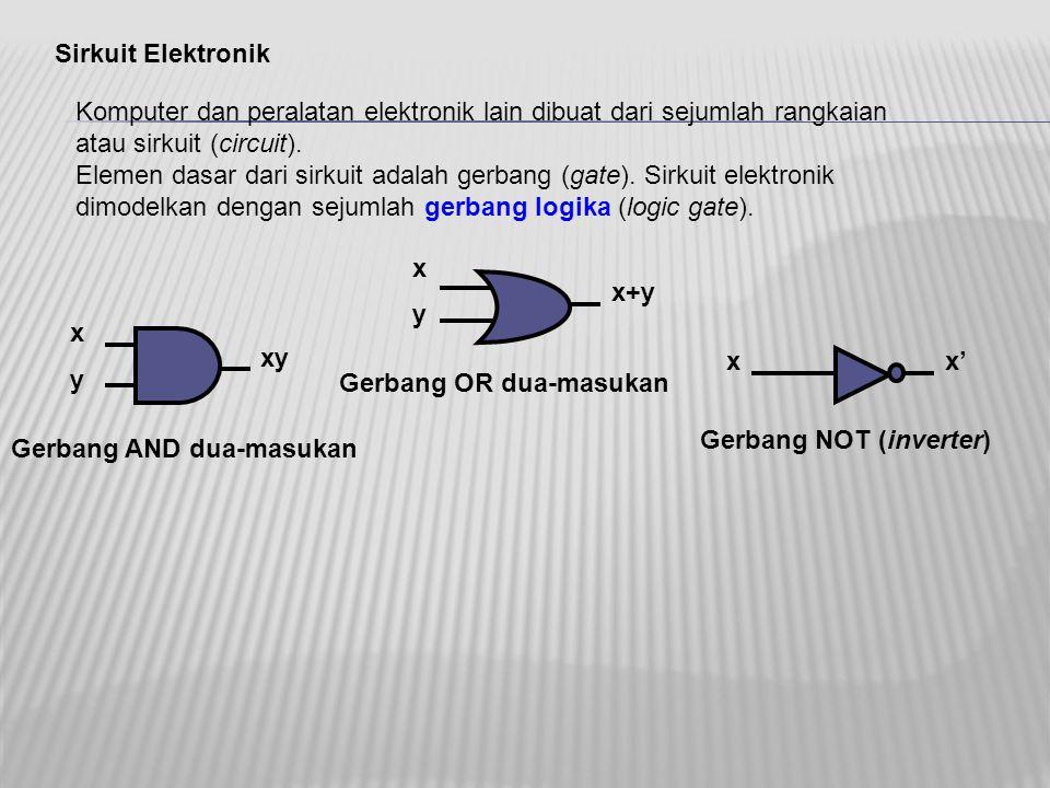 Sirkuit Elektronik y x xy x y x+y xx' Gerbang AND dua-masukan Gerbang OR dua-masukan Gerbang NOT (inverter) Komputer dan peralatan elektronik lain dib