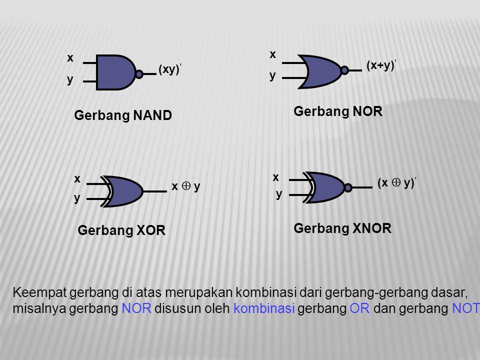 y x (xy) ' x y (x+y) ' x y y x x  y (x  y) ' Gerbang NAND Gerbang NOR Gerbang XOR Gerbang XNOR Keempat gerbang di atas merupakan kombinasi dari gerb