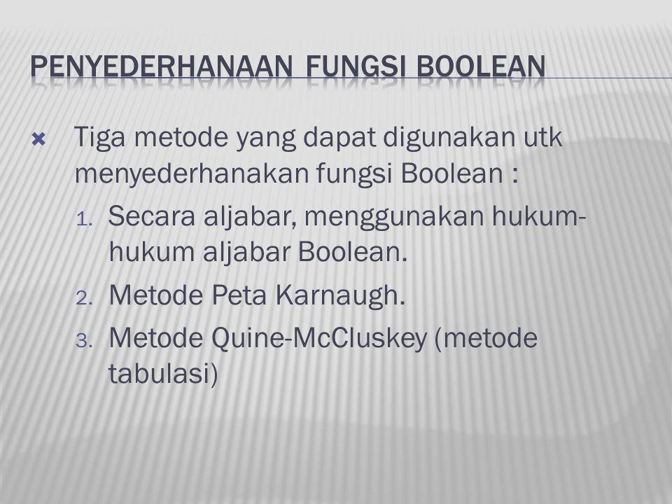  Tiga metode yang dapat digunakan utk menyederhanakan fungsi Boolean : 1. Secara aljabar, menggunakan hukum- hukum aljabar Boolean. 2. Metode Peta Ka