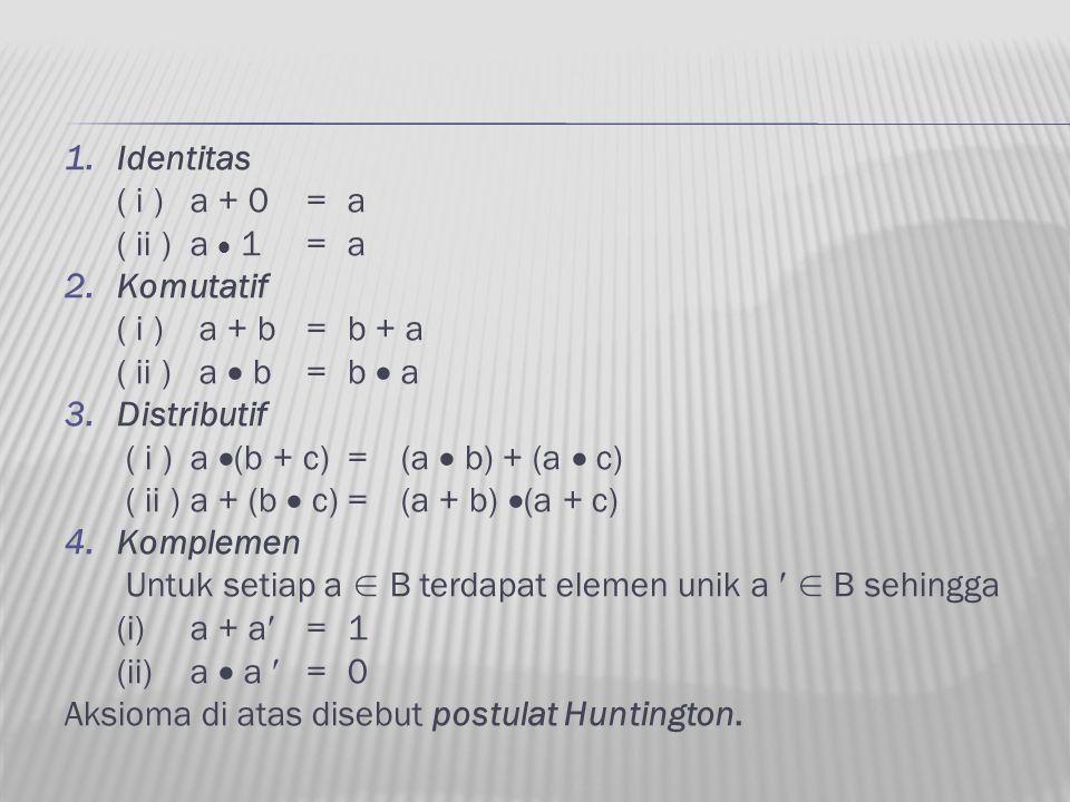 1.Identitas ( i ) a + 0=a ( ii ) a  1 =a 2.Komutatif ( i ) a + b= b + a ( ii ) a  b =b  a 3.Distributif ( i )a  (b + c)=(a  b) + (a  c) ( ii ) a