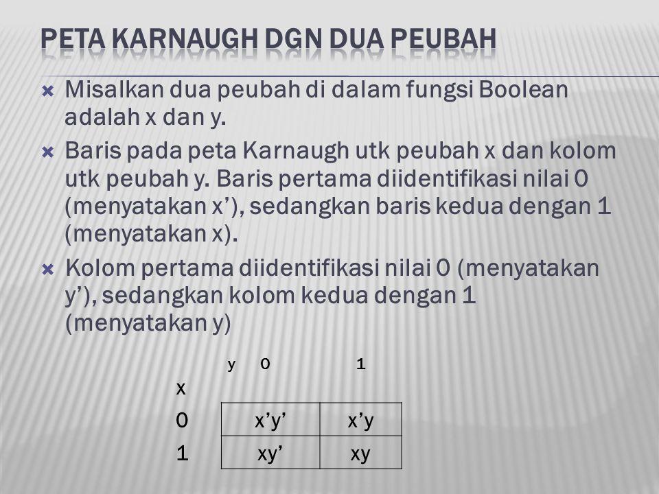  Misalkan dua peubah di dalam fungsi Boolean adalah x dan y.  Baris pada peta Karnaugh utk peubah x dan kolom utk peubah y. Baris pertama diidentifi