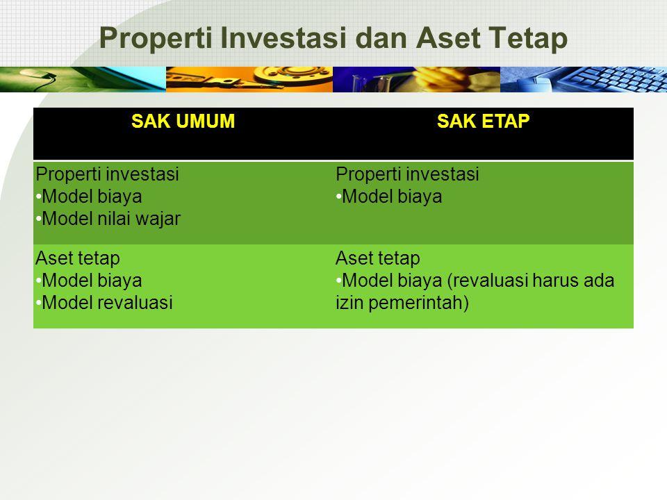 SAK UMUMSAK ETAP Properti investasi Model biaya Model nilai wajar Properti investasi Model biaya Aset tetap Model biaya Model revaluasi Aset tetap Mod