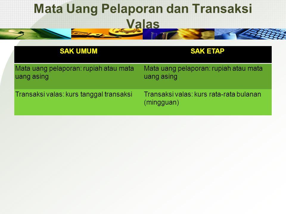 SAK UMUMSAK ETAP Mata uang pelaporan: rupiah atau mata uang asing Transaksi valas: kurs tanggal transaksiTransaksi valas: kurs rata-rata bulanan (ming