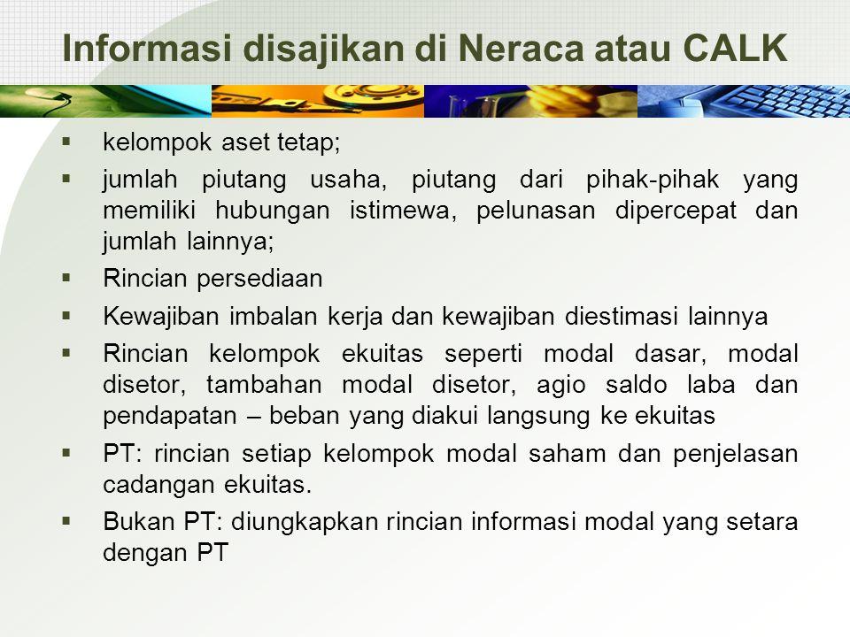Informasi disajikan di Neraca atau CALK  kelompok aset tetap;  jumlah piutang usaha, piutang dari pihak-pihak yang memiliki hubungan istimewa, pelun