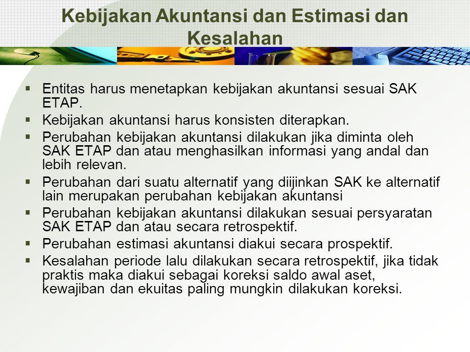 Kebijakan Akuntansi dan Estimasi dan Kesalahan  Entitas harus menetapkan kebijakan akuntansi sesuai SAK ETAP.  Kebijakan akuntansi harus konsisten d