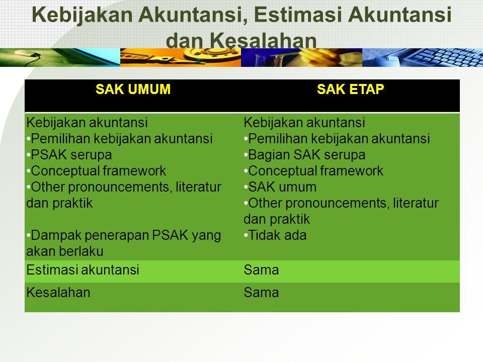 SAK UMUMSAK ETAP Kebijakan akuntansi Pemilihan kebijakan akuntansi PSAK serupa Conceptual framework Other pronouncements, literatur dan praktik Dampak