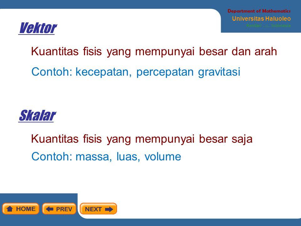 Vektor Department of Mathematics Universitas Haluoleo Kendari..::.. Indonesia Kuantitas fisis yang mempunyai besar dan arah Skalar Kuantitas fisis yan